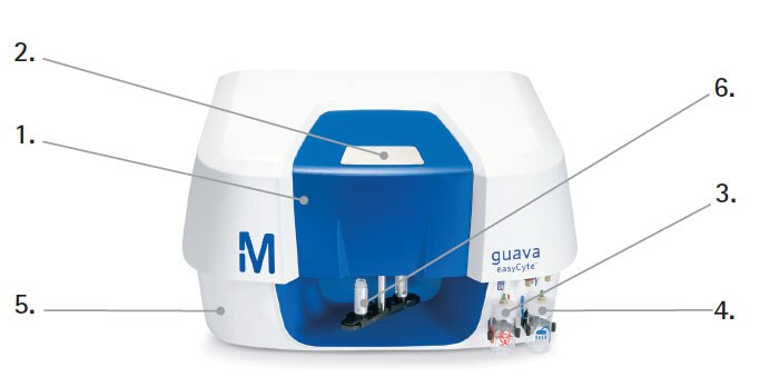 The Guava® easyCyte flow cytometry single sample system.