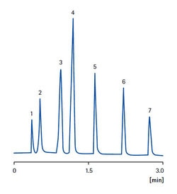 Merck:/Freestyle/LE-Lab-Essentials/Chromatography/Diagrams/LE-Chromolith Performance RP-18e-250x274-11102014.jpg