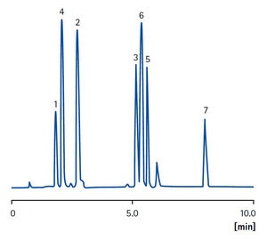 Merck:/Freestyle/LE-Lab-Essentials/Chromatography/Diagrams/LE-Separation of carbidopa-300x270-11102014.jpg