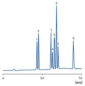 Merck:/Freestyle/LE-Lab-Essentials/Chromatography/Diagrams/LE-Separation of steroids-300x304-11102014.jpg