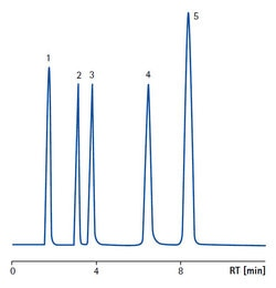 Merck:/Freestyle/LE-Lab-Essentials/Chromatography/LE-Separation of pharmaceuticals with non-buffered eluent-250x260-10292013.jpg
